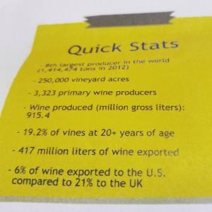 SA Quick Stats